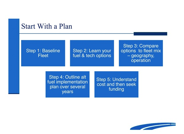 """Fleets can use a five-step process developed by CALSTART to create an alternative-vehicle implementation plan. A plan must be developed prior to """"chasing"""" grant funding and is one of the keys to successfully obtaining a grant for fleet programs."""